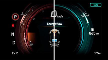 Hyundai IONIQ plugin Eco ir Sport rėžimai