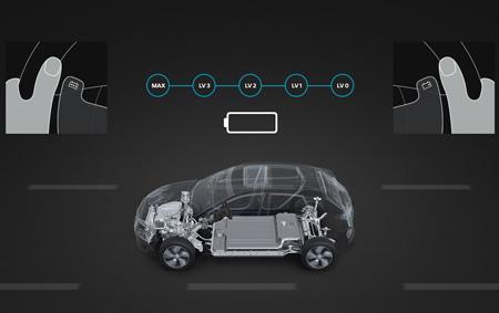 Hyundai KONA electric reguliuojamas rekuperacinis stabdymas