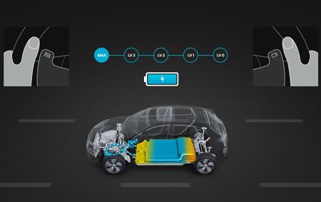 Hyundai KONA electric vienos mentelės režimas