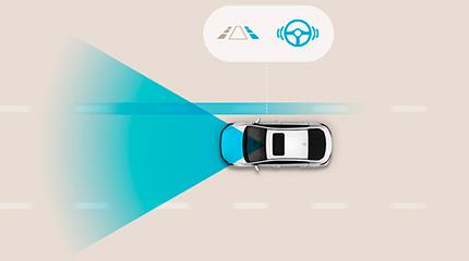 Hyundai Kona Hybrid Važiavimo juostos laikymosi sistema