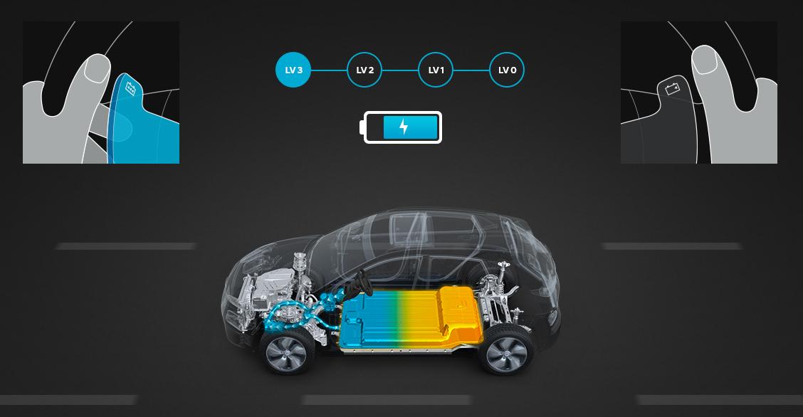 Hyundai KONA electric EV  elektromobilis regeneracija
