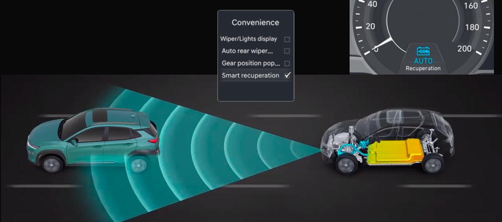 Hyundai KONA electric EV  elektromobilis tehnologijos