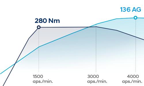 Naujasis Hyundai Tucson dinamika hibridinis dyzelinis