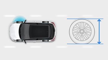 Hyundai i20 padangų slėgio stebėjimas