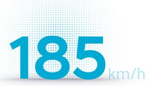 Naujasis Hyundai IONIQ 5 Didžiausias greitis