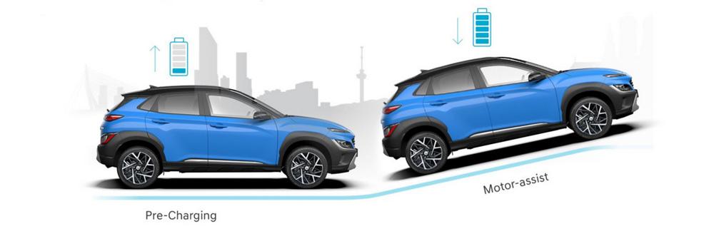 Naujasis Hyundai KONA MY21 degalu taupymas fakto autocentras
