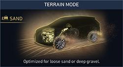 Naujasis Hyundai Santa Fe MY21 dinamika smėlio režimas